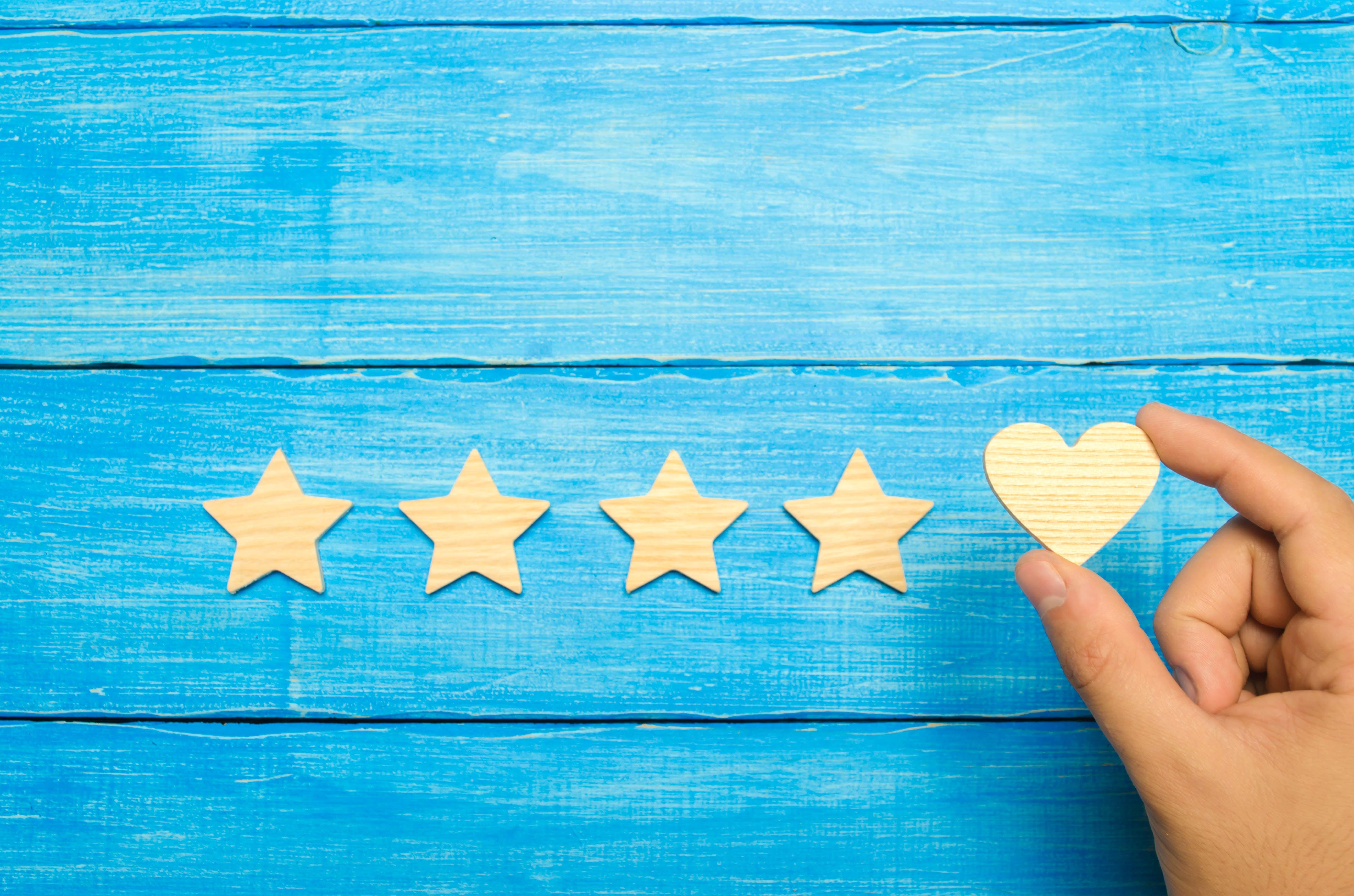 How Do You Establish Better B2B Customer Relationship Management? (Part 1 of 2)